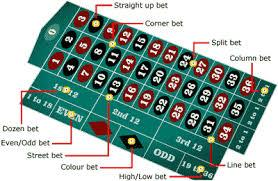 BlackJack startguide